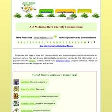 Medicinal Herbs Chart Plants Uses Pearltrees