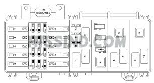 99 f250 fuse box diagram michaelhannan co 1999 ford super duty fuse box diagram 1999 f250 under hood fuse box diagram 99 panel new ford explorer location identification
