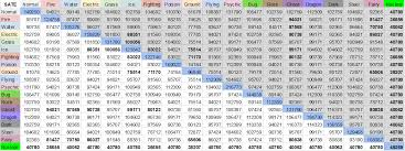 Type Coverage Chart Type Coverage Analysis Ver 2