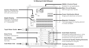electric tankless safety shower water heater model etx hubbell heater overview