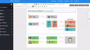 Online Diagram Maker Flowcharts Use Case Diagrams