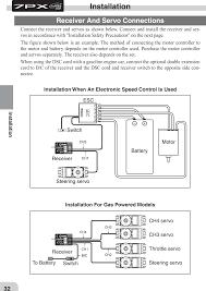Futaba Receiver Chart T7px 24g Radio Control User Manual Futaba