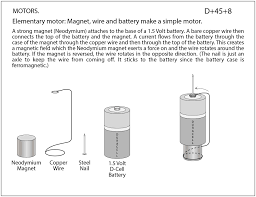 Elementary Motor Magnet Wire And Battery Make A Simple