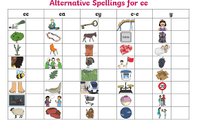 These worksheets feature five key words that end in 'ing'. Mrs Fretton Year 1