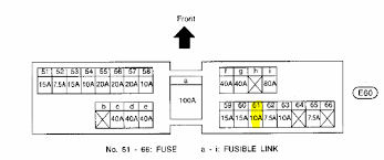 infiniti q q dash light not displaying no other issue fuse xxxxx in the fuse box under the hood by the battery is the fuse you need to check here is a diagram of the location on the fuse