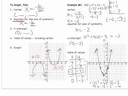graphing quadratic equations in standard form worksheet hizl on solving algebra graphing e full