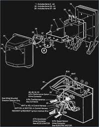 99 ezgo txt wiring diagram wiring diagram libraries ezgo txt engine wiring diagram99 ezgo txt wiring diagram 20