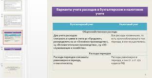 Презентация к диплому Учетная политика пример образец  ТОЛЬКО У НАС