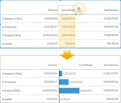 Analytics Chart In Cell Charts In Tables Sap Analytics Cloud Sap Sap