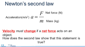 what equation is to represent newton second law of motion