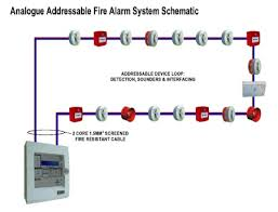fire alarm guide analogue systems fire alarm wiring styles at Communication Device Fire Alarm Wiring Diagram