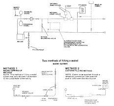 potterton envoy 30, 40, 50, 60, & 80 fan powered balanced flue gas Potterton Ep6002 Wiring Diagram fig 4 open vented fully pumped system fitted with a combined feed and vent Basic Electrical Wiring Diagrams