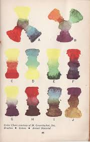 Grumbacher Color Palette In 2019 Color Theory Color