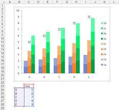 Peltier Charts Using The Peltier Tech Utility Pdf