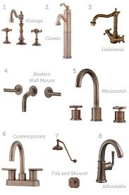 copper bathroom fixtures. Bronze, And Copper Plumbing Fixtures Bathroom U