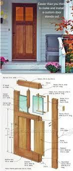 How To how to build door pics : Stunning Build Exterior Door Images - Interior Design Ideas ...