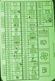2015 mini cooper fuse diagram wiring diagram expert 2015 mini cooper fuse diagram wiring diagram list 2015 mini cooper fuse diagram