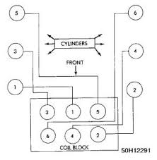firing order coil terminal locations code 301 misfire 1 17 replies