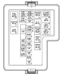 wiring 30 amp fuse box utahsaturnspecialist com wiring 30 amp fuse box a amp ac fuse box wiring 30 amp fuse box wiring