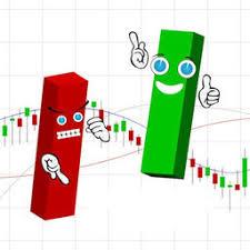 Profitable Candlestick Charting Llc Candlestick Charting Apprecs