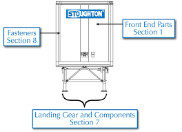 semi trailer parts diagram semi image wiring diagram stoughton trailer parts catalog on semi trailer parts diagram