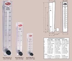 Water Flow Rate Chart Pressure Vs Pipe Diameter Pump Copper