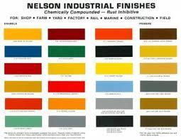 Abbasi Paint National Paint Color Chart
