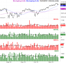 Nyse Arms Index Chart Nyse Exhibiting Signs Of Panic Like Buying Despite Stock