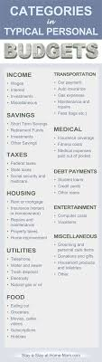 Personal Household Budget Household Budget Sheet Template For Stay At Home Moms