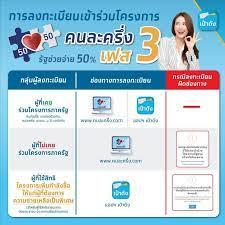 """กรุงไทย"""" มั่นใจระบบ-แนะวิธีลงทะเบียน """"คนละครึ่งเฟส 3-ยิ่งใช้ยิ่งได้"""""""