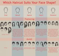 Finding The Right Hairstyle Picking The Right Hairstyle Hairstyles 2332 by stevesalt.us