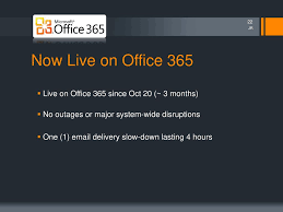 Office 365 Live Moving Employee To The Cloud With Microsoft Office Ppt Download