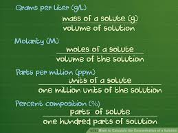 Concentration Of Solutions 5 Easy Ways To Calculate The Concentration Of A Solution