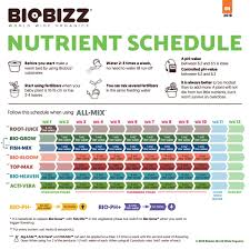Roots Organic Feeding Chart Biobizz Feeding Schedule The Ultimate Guide To Biobizz Part 3