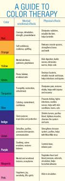 Chromotherapy Color Chart Healing Your Horse With Color Therapy Equine Wellness Magazine