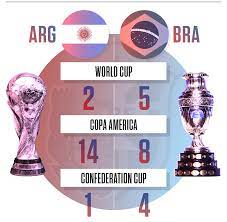 Brazil vs. Argentina: What you need to ...