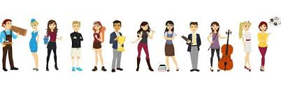 Your Personality Chart 100 Free Personality Test Discover Your Type Now