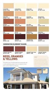 Solver Paint Chart Caramel Whip Sc6 160 18