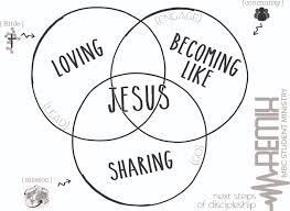 And Make Disciples Joshuabmills