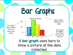 Math Bar Graphs For Grade 5 Charleskalajian Com