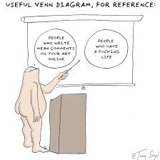Art Venn Diagram Useful Venn Diagram For People Who Make Art Stuff Online Oc Comics