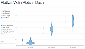 Plotly Js Line Chart Plotly Js V1 32 0 Is Out Our Largest Release Yet Codeburst