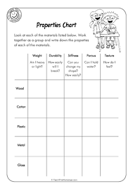 Kwlh Chart Different Materials Teacher Resources And