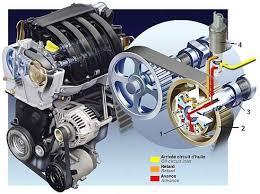 renault scenic engine diagram renault wiring diagrams