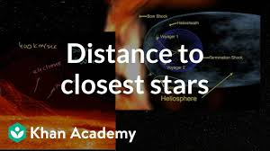 Star Distances From Earth Chart Scale Of Distance To Closest Stars Video Khan Academy
