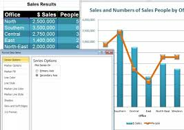 excel chart plotting on a second axis