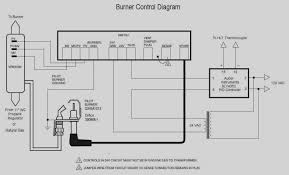 gas valve wiring diagram collection wiring diagram millivolt gas valve wiring diagram gas valve wiring diagram collection gas valve wiring diagram honeywell free download diagrams noticeable 5