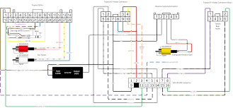 sony wiring guide wiring diagram features sony xav wiring harness diagram wiring diagram expert sony wiring guide