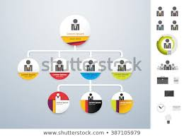 Organization Chart Design Template Diagram Template Organization Chart Template Download