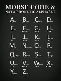 Enter the international phonetic alphabet. Morse Code And Phonetic Alphabet Poster By Rogue Design Phonetic Alphabet Alphabet Code Morse Code